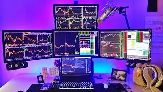 My Trading Setup