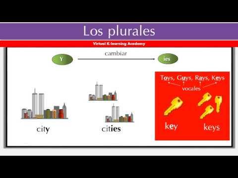 Los plurales en Inglés