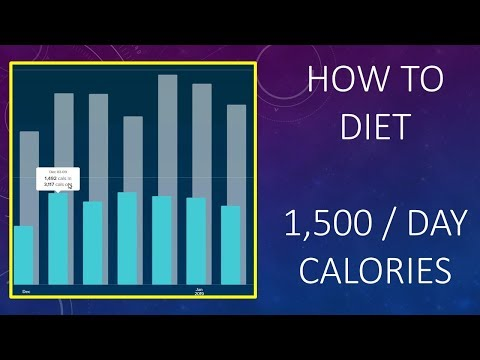 1,500 Calories is Easy and Sustainable