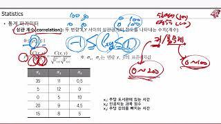 KUEE, KECE209-강의08: 통계추론기초