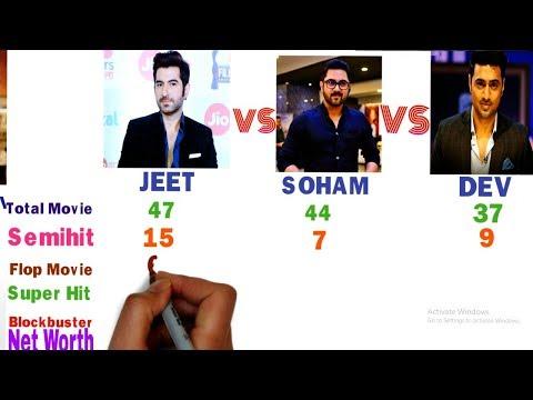 Jeet vs Dev vs Soham Comparison 2018   Biography, Blockbuster movie,Flop Movie,Height and More