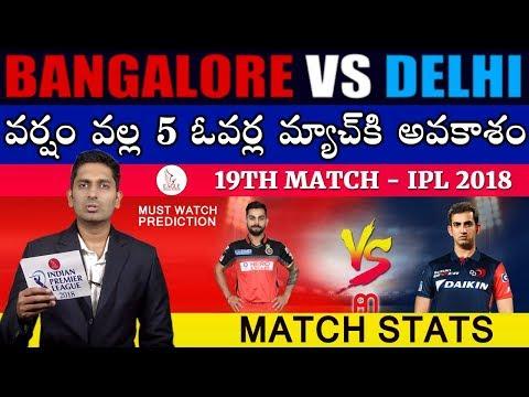 Royal Challengers Bangalore vs Delhi Daredevils, 19th Match Live Prediction | Eagle Media Works