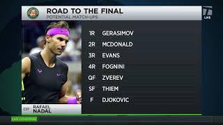 Tennis Channel Live: Men's Roland Garros Draw, Popcorn Matches
