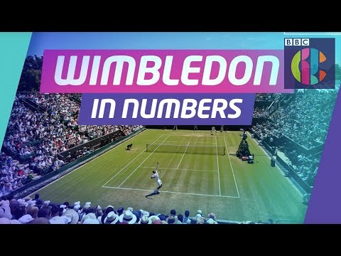 Wimbledon in Numbers