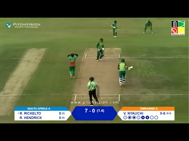 Zimbabwe A vs South Africa A | 3rd One Day | Part 1