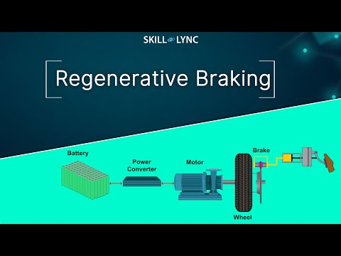 How does Regenerative Braking work? | Skill-Lync