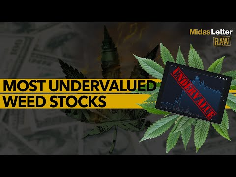 Most Undervalued Weed