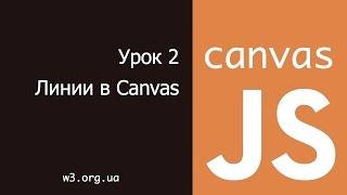 JavaScript Canvas 2. Рисуем линии