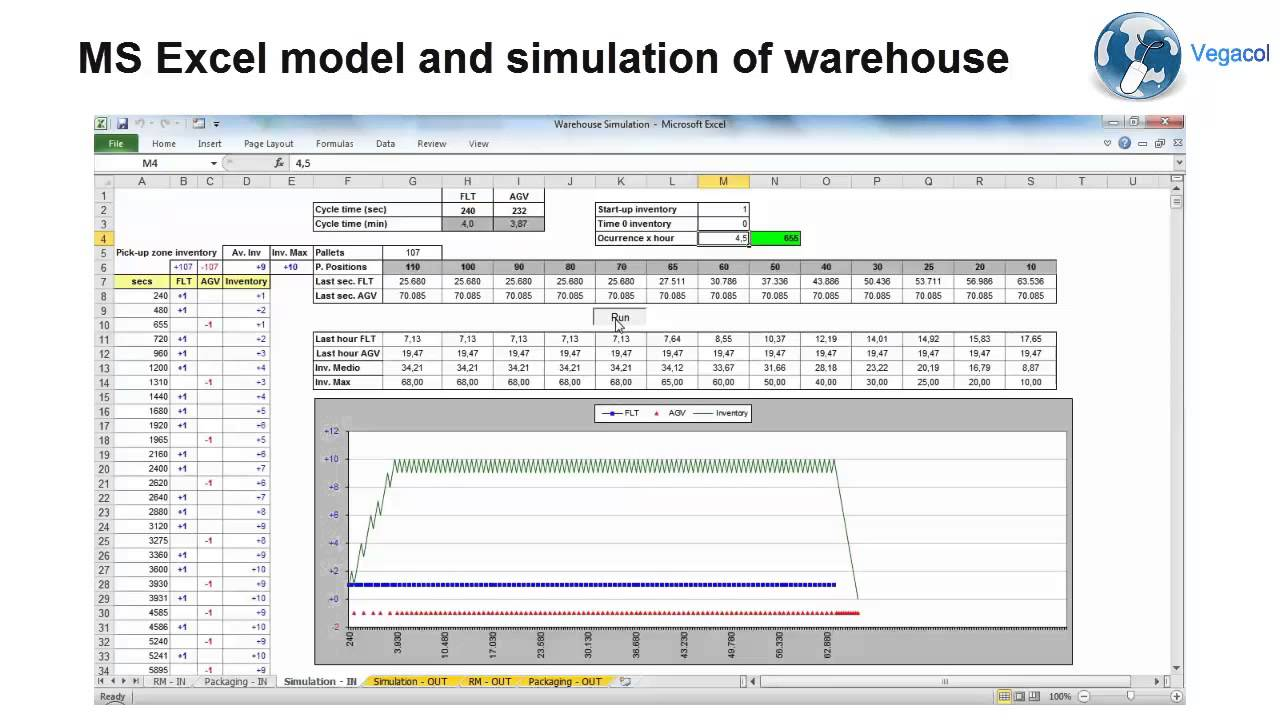 Ms excel and simulation of warehouse youtube for Warehouse racking layout software free