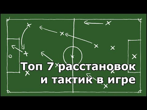 Top Eleven тактика и расстановка игроков. Топ Элевен 2019