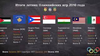 Итоги летних Олимпийских игр 2016 года