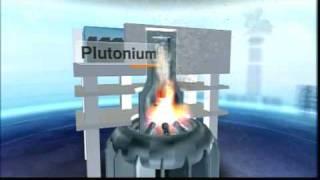 Atomenergie Fukushima am erstenTage ein Kernschmelze   Plutomium Jod Cälsium Stab wie sie wirken