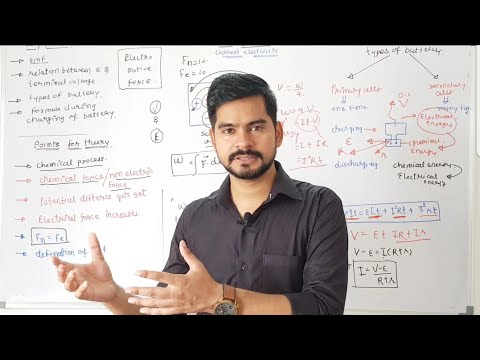 Emf | cells | internal resistance | physics class 12