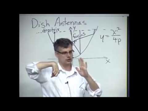 AAA02 Dish Antennas