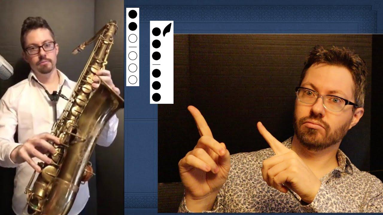 Types of Saxophones - Clarinet Fingering Chart
