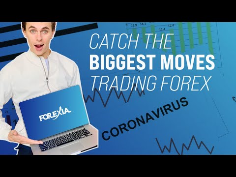 Easily Trade Forex High Impact News Events