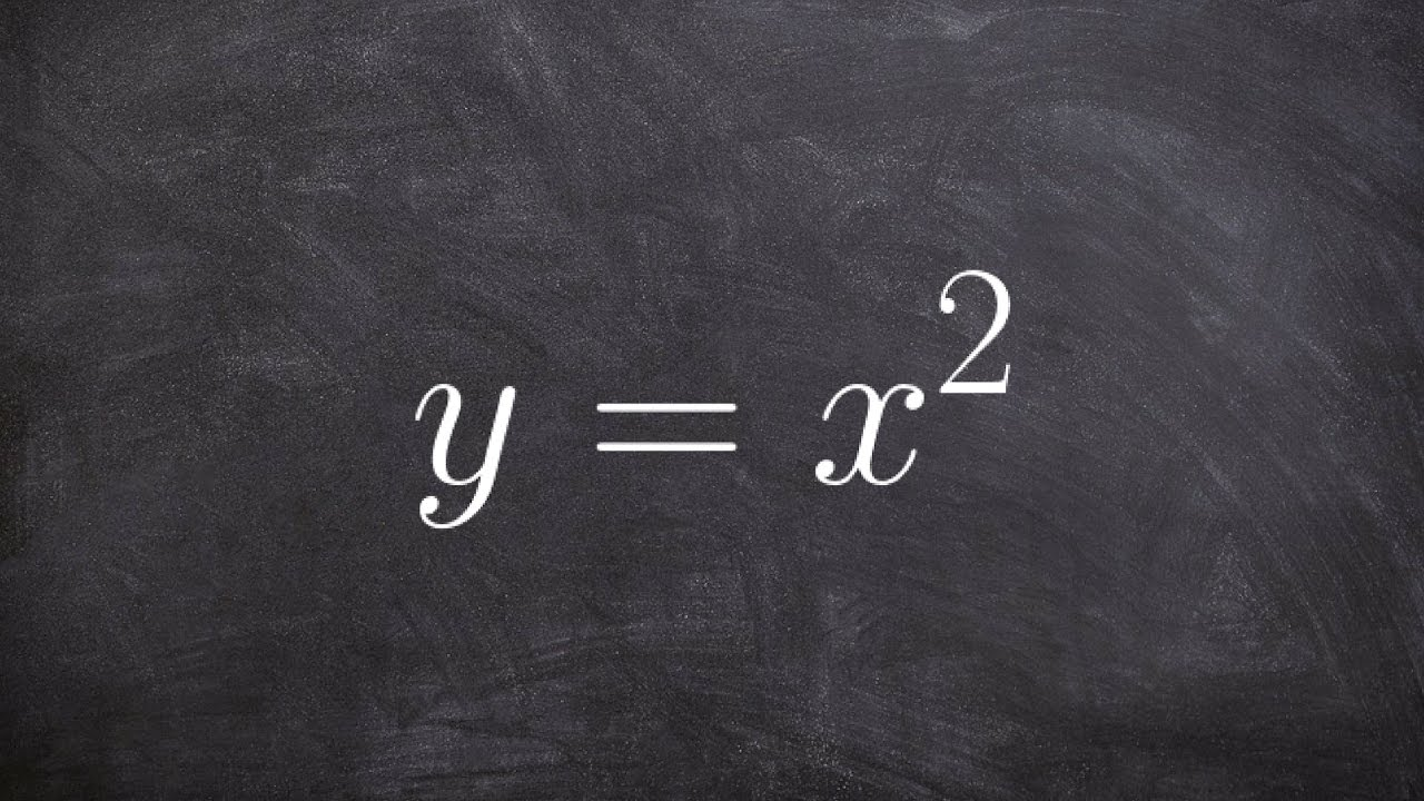 Calculus  How To Find The Slope Of A Tangent Line Using The Definition Of  Derivative, Y = X^2