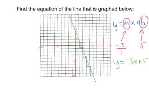 My Knowledge Mathematical Reasoning Skill Area 4 Algebraic Problem