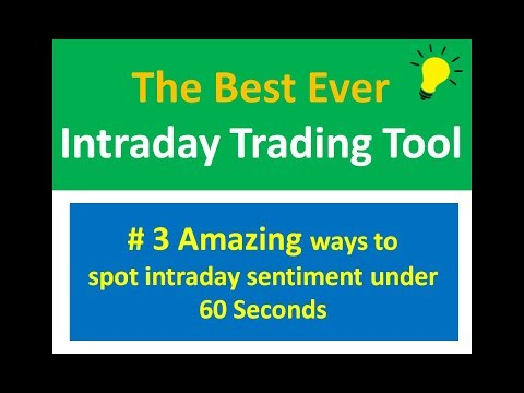 The Best Ever Intraday Tool for Day Trading