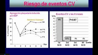 Nuevo Antiagregantes: Prasugrel y Ticagrelor XIV Congreso SEMES CV