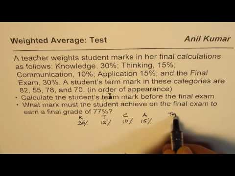 How to Calculate Weighted Mean for Term Test