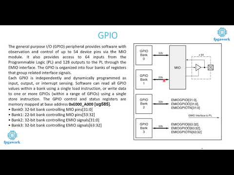 Part 1: Implementation of GPIO via MIO and EMIO in All
