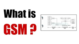 Mobile Communication 4 - What is GSM ? ( GLOBAL System for MOBILE )