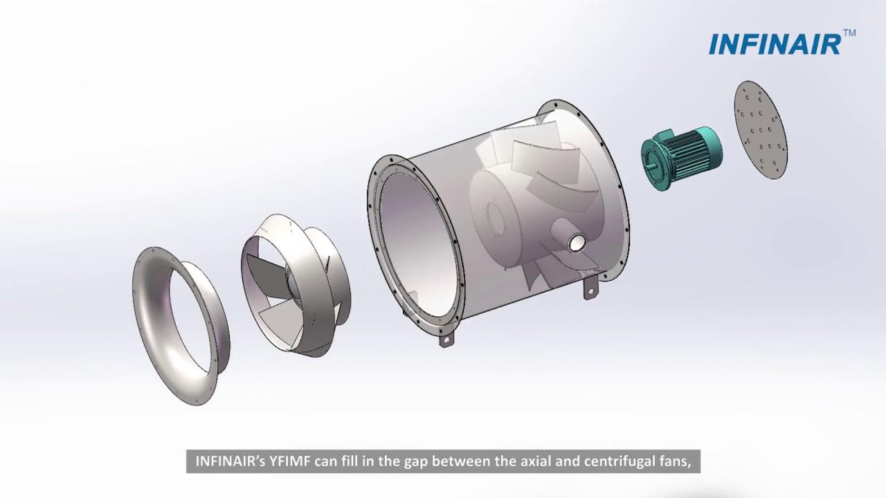 Mixed Flow Fan : Inline mixed flow fan model yfimf high efficient low