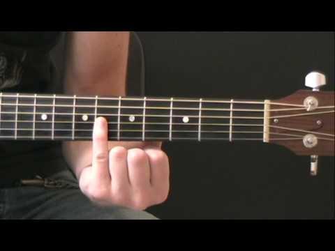 Crazier ukulele chords - Taylor Swift - Khmer Chords