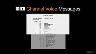 AudioPedia 109: MIDI - 4. Channel Voice Messages