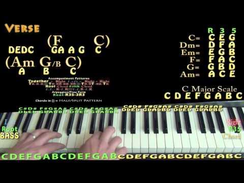 Purpose (Justin Bieber) Piano Lesson Chord Chart