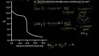Zayıf Baz ve Kuvvetli Asit Titrasyonu (1. Bölüm) (Kimya)