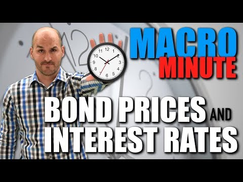 Macro Minute -- Bond Prices and Interest Rates