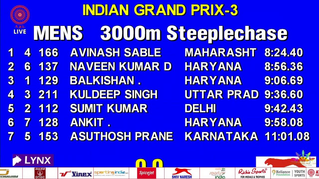 Indian Grand Prix 3 P