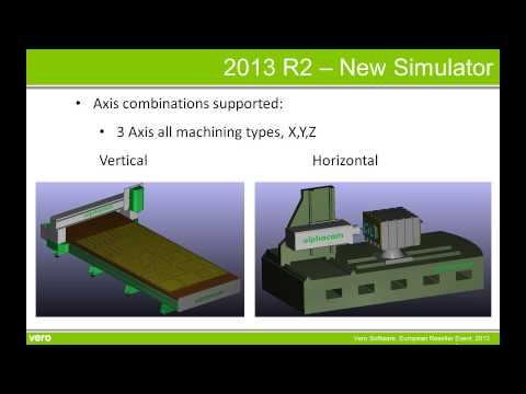 2013 R2 - Send to Simulator