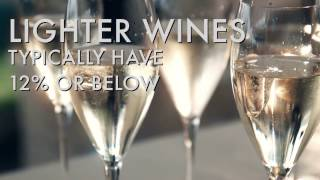 How to drink wine and still lose weight - Tanya Zuckerbrot MS, RD on Eye Opener TV