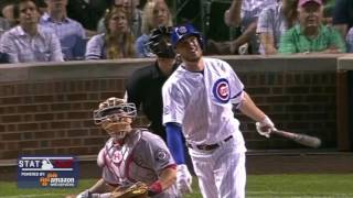 """We Got the Fire"" Chicago Cubs 2016 Postseason Hype Song"