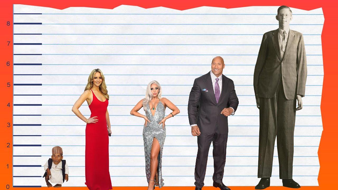 Image result for Jennifer Lawrence height