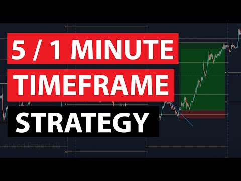 Best 1 minute timeframe trading strategy (scalping)