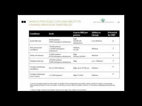 Social Finance Webinar: Social Impact Bonds and Rare Health Conditions