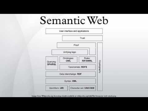Semantic Web - YouTube - semantic web