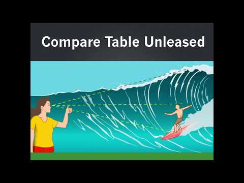 Compare Table Unleashed