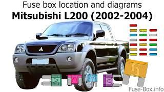 Fuse Box Location And Diagrams Mitsubishi L200 2002 2004 Youtube