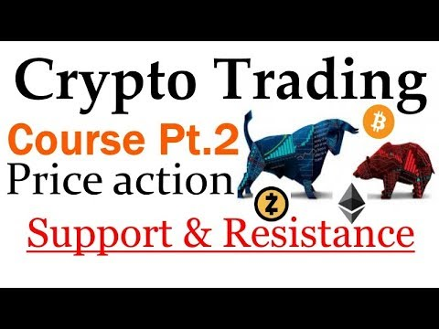 Crypto trading course part 2 .... Supply and Demand   Price action .... Urdu/Hindi ....