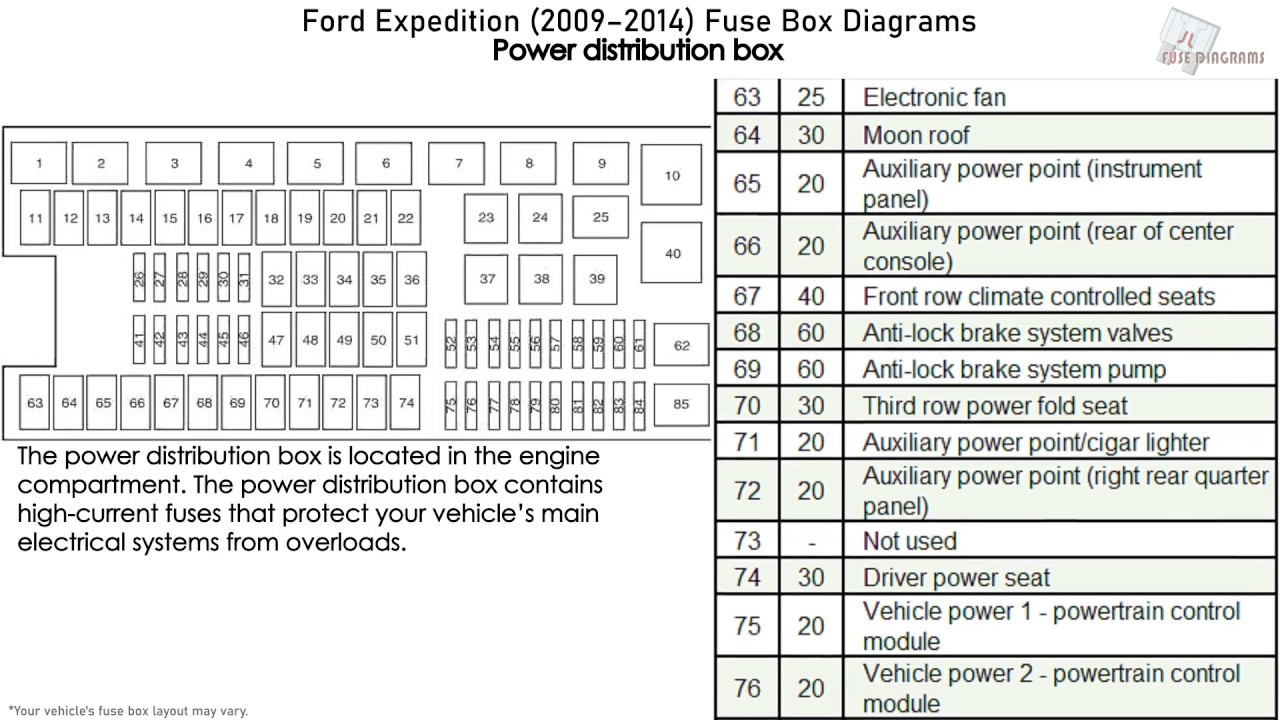 ford expedition (2009-2014) fuse box diagrams - youtube  youtube