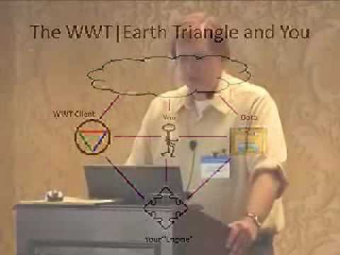 2010 Microsoft Research eScience Workshop -  Data Visualization using WorldWide Telescope