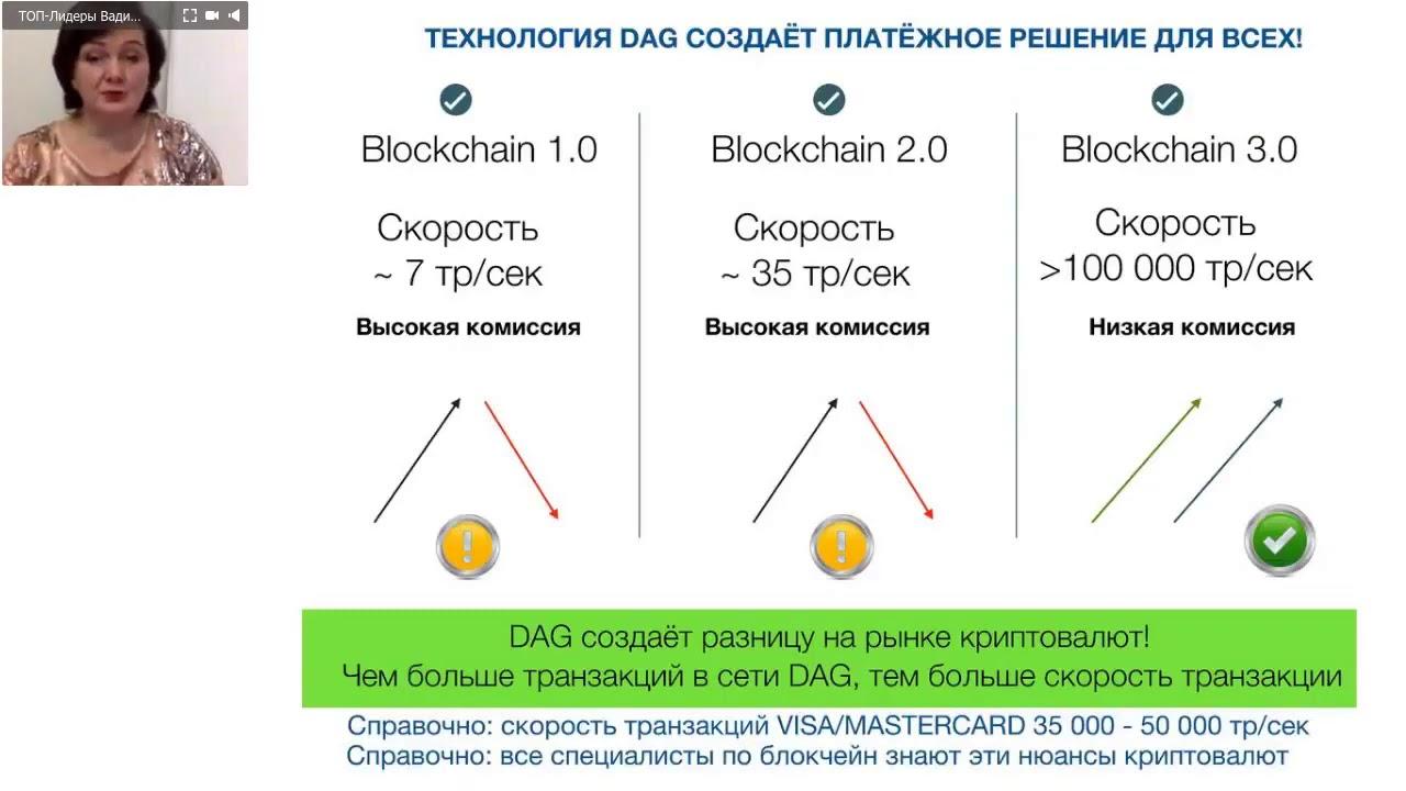 презентация Success Factory & Dagcoin  Blue Diamond Марина Любова!