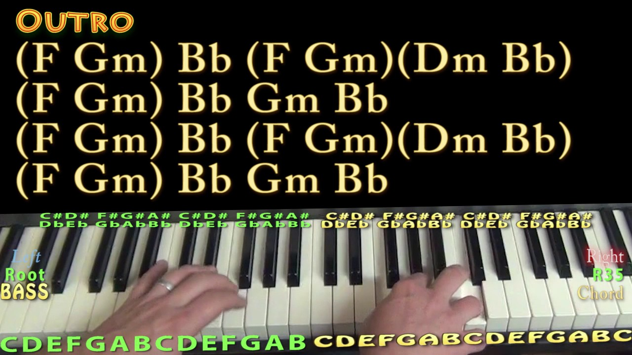 Home gnash Piano Lesson Chord Chart in F   Bb F C Dm Gm