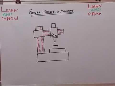 Radial Drilling Machine (हिन्दी )