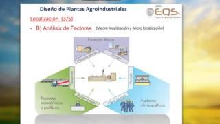 DISEÑO DE PLANTA AGROINDUSTRIALES, NORMAS, TIPO Y CONSIDERACIONES